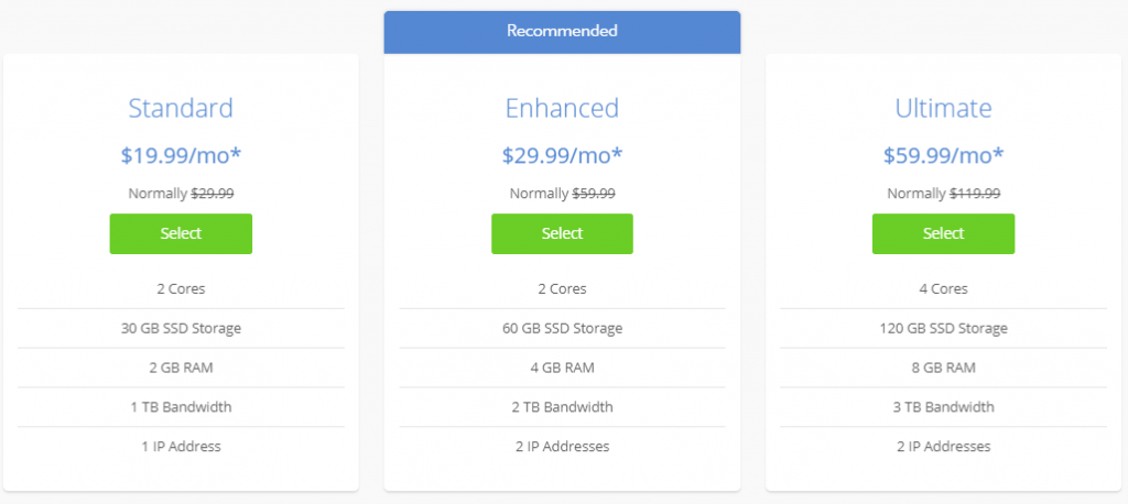 Bluehost vps plan
